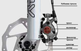 Дисковые гидравлические тормоза на велосипед