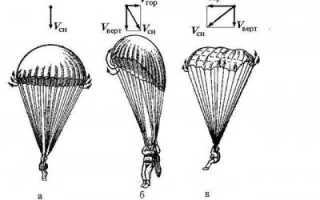 Вес парашюта д 6 с запаской