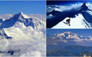 Роб холл тело на эвересте