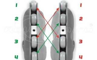 Как переставить колеса на роликах