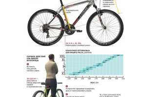 Как подобрать раму велосипеда под свой рост