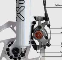 Как затянуть дисковые тормоза на велосипеде